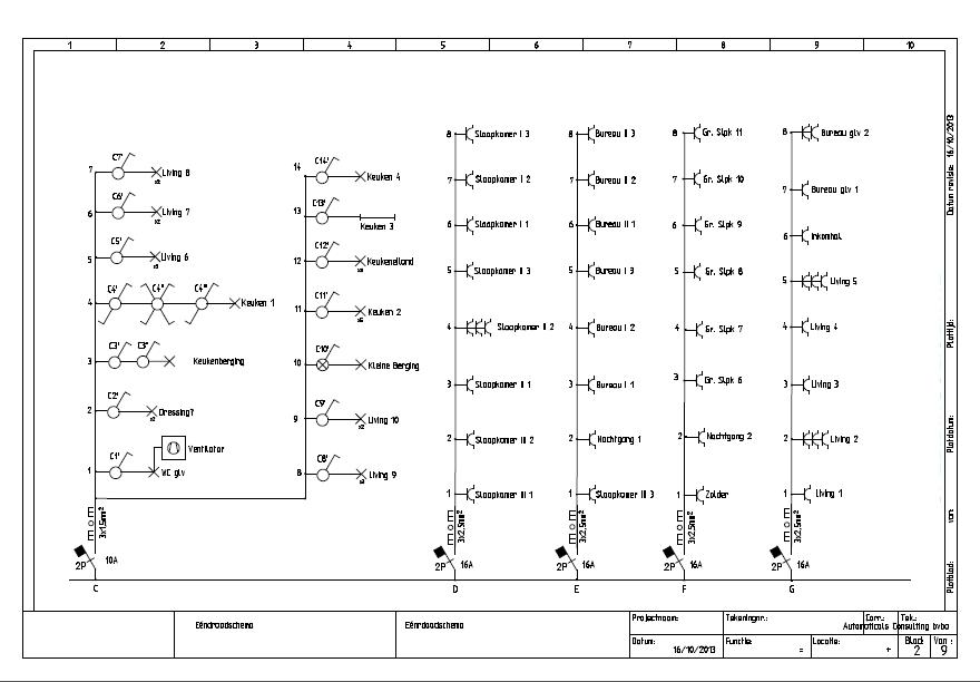 Voorbeeld van een ééndraadschema